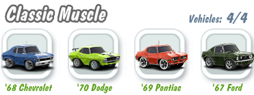 Classic Muscle Collection