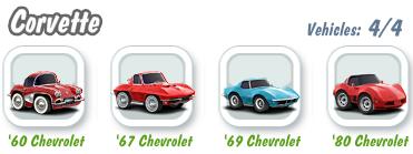 Corvette Collection