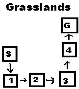 Grasslands map