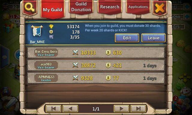 File:Bar MNE Guild Members.jpg