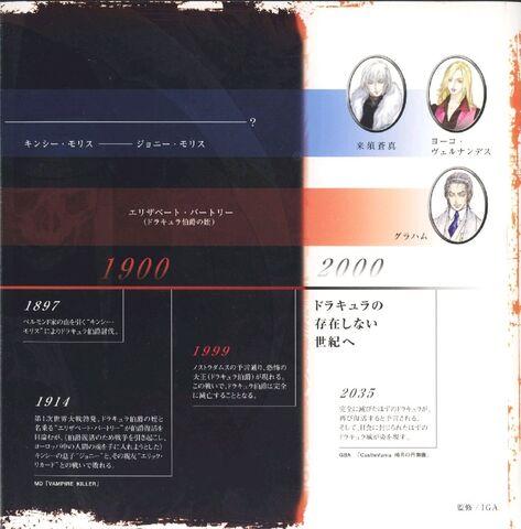 Archivo:Aos artbook page17b(b).jpg