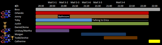 File:Day 3 Schedule.png