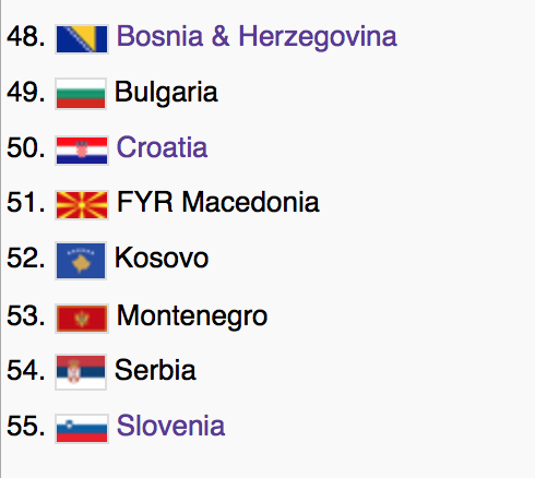 File:Flag Icons on my own wikia.png