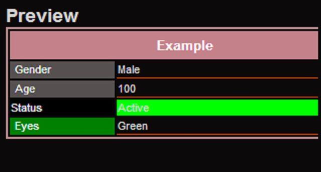 File:Infobox Visual Example.jpg
