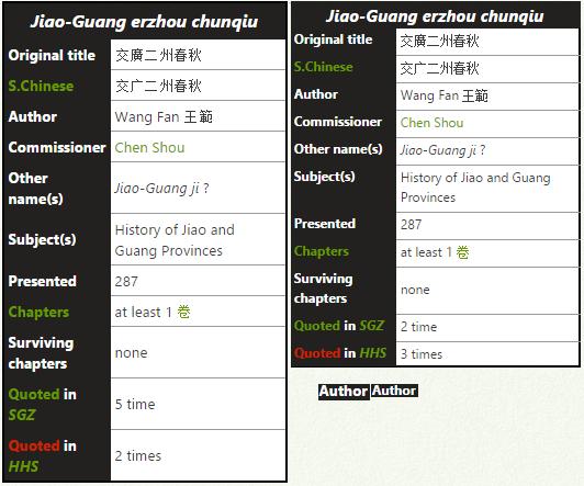 File:Jiao-guang erzhou comparison2.png