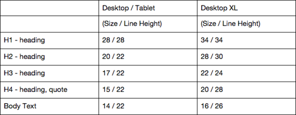 Typography-table.png
