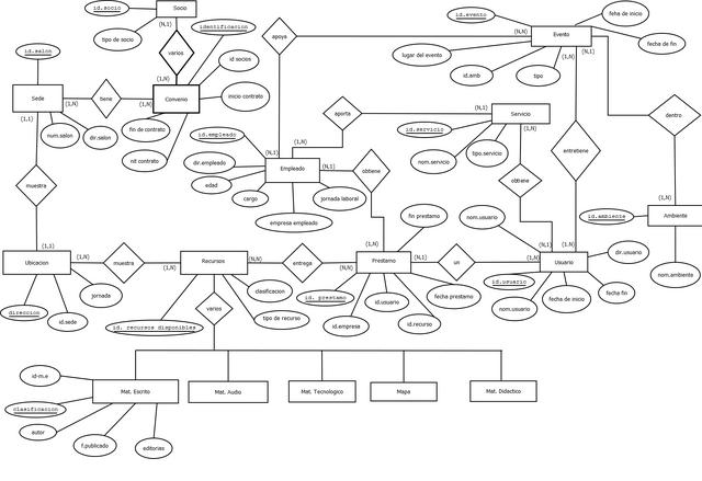 File:Diagrama1.png