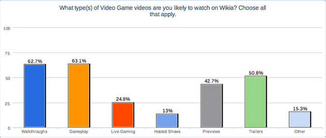 File:Types of video game videos.png