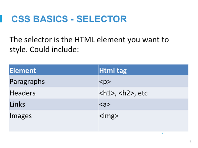 File:Intro to CSS Slide10.png