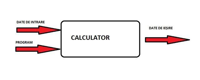 File:CALCULATOR1.jpg