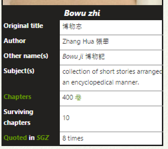 File:Infobox Chrome bowuzhi.png