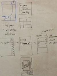 Guide dashboard whiteboard