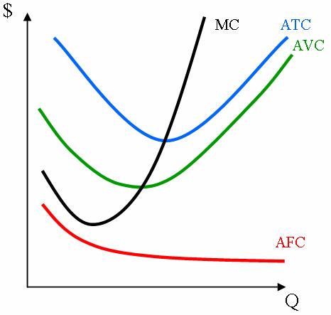 File:AVC Graph 3.png