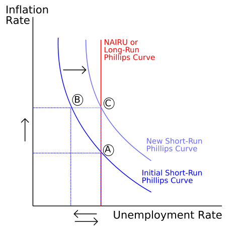 File:469px-nairu-sr-and-lrsvg.png