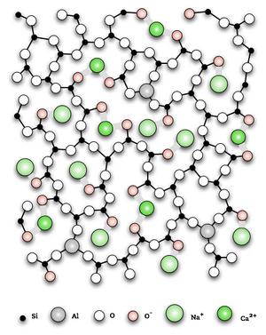 Kalk-Natron-Glas 2D