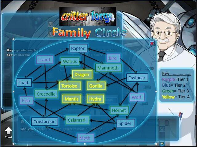 File:Familycirclecomplete.jpg