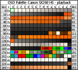 File:Palettesheet-sx260hs-playback.png