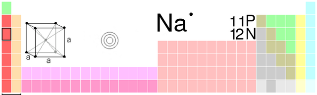 File:Na-TableImage.png