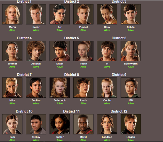 File:Hungergames.png