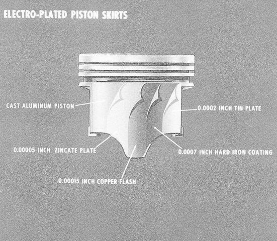 File:689px-Vega engine piston plating.jpg