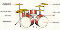 Gallery:Drum Sets