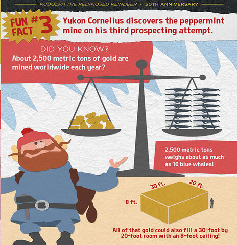 File:Rudolph fun fact 3.jpg