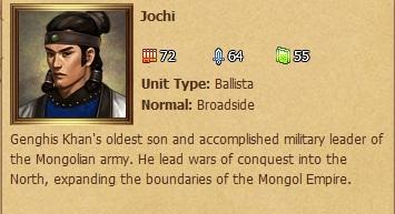 Jochi