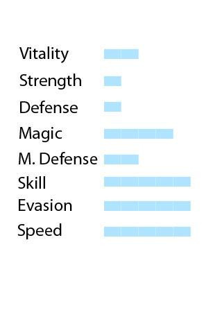 File:Starky Stats-0.jpg