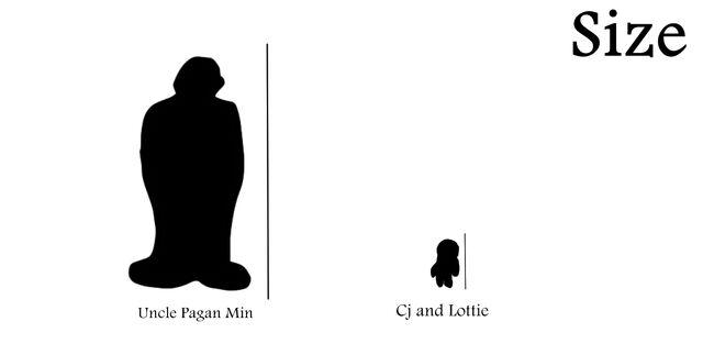 File:Sizes.jpg