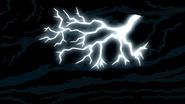 Thunderbolt and Lightning! Very Very Frightening!