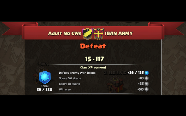 File:IBAN ARMY - CLAN WAR RESULTS PIC 1.png