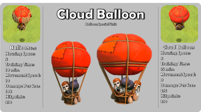 File:CloudBalloon-poster.png