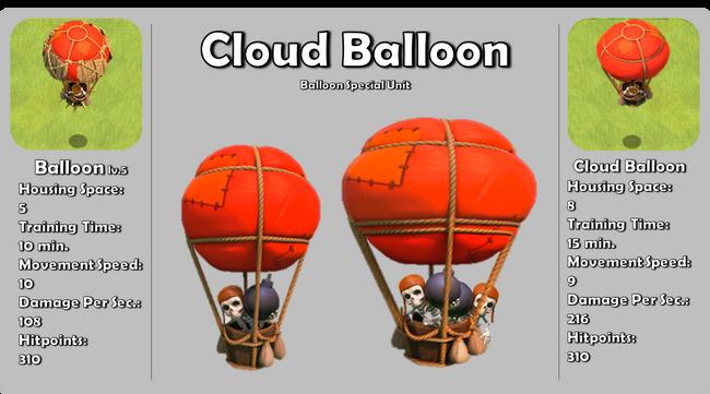 CloudBalloon-poster