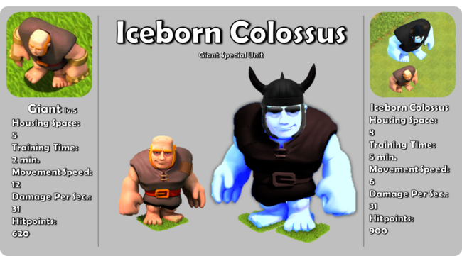 IcebornColossus-poster