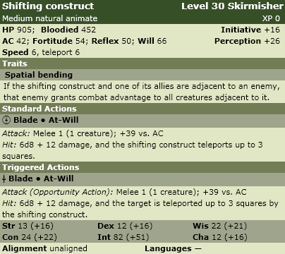 File:Shifting construct stats.png