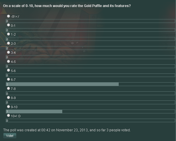File:Poll1Nov23From2013.png