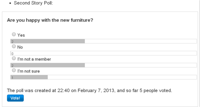 File:February 7 Supporting Story Poll.png