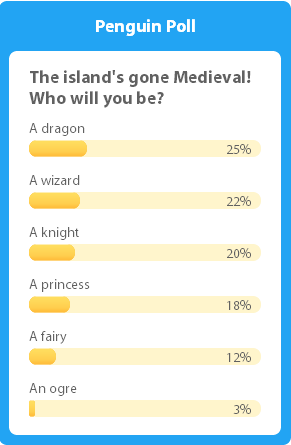 File:Penguin Poll Medieval 2013.PNG