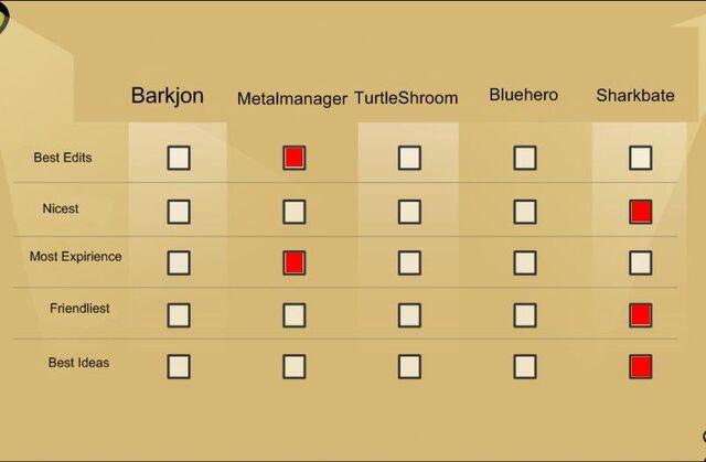 File:Bigbirdvote.jpg