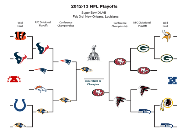 Nfl Playoffs 2013