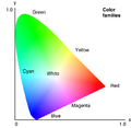 Yxy-color-5739.png
