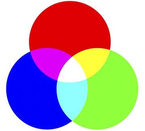 File:RGB-color.jpg