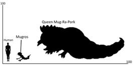 Mugros size