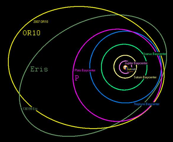 File:2007OR10-orbit.png
