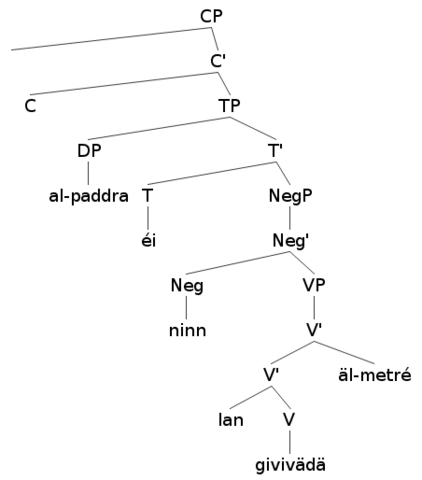 File:Syntax tree (2).png
