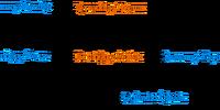 Conlang Conworld/Zzatudstan