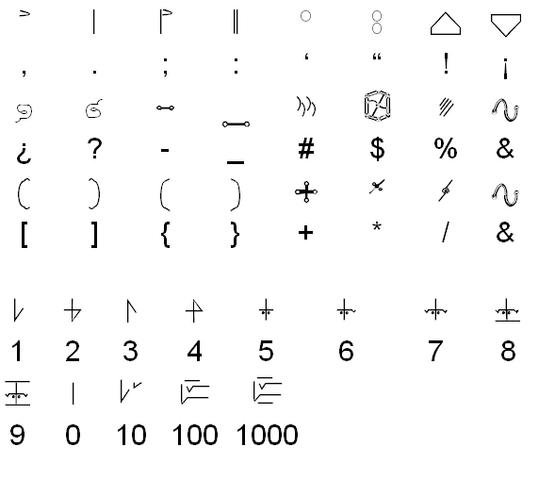 File:Dragonian punctuation and numerals.png