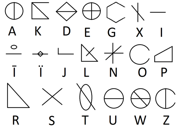 File:GoroVetrian alphabet.png