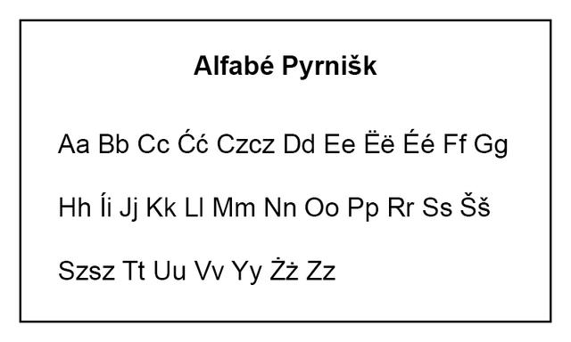 File:Parnishk Alphabet.png