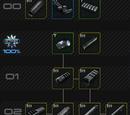 Пистолет-пулемёт Кедр / Кастомизация